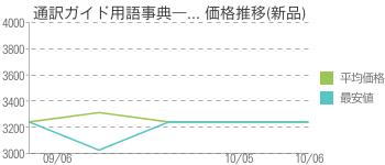 通訳ガイド用語事典―... 価格推移(新品)