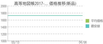 高等地図帳2017-... 価格推移(新品)