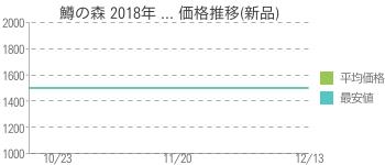鱒の森 2018年 ... 価格推移(新品)