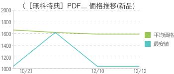 ([無料特典]PDF... 価格推移(新品)