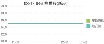 02813-04価格推移(新品)