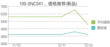 100-SNC041... 価格推移(新品)