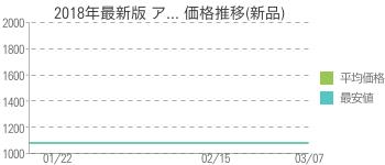 2018年最新版 ア... 価格推移(新品)