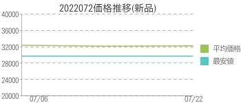 2022072価格推移(新品)