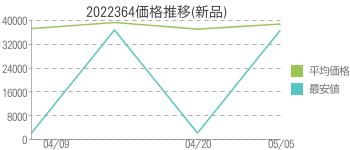 2022364価格推移(新品)