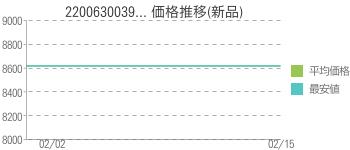 2200630039... 価格推移(新品)