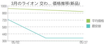 3月のライオン 交わ... 価格推移(新品)
