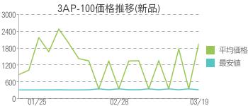 3AP-100価格推移(新品)