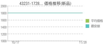 43231-1728... 価格推移(新品)