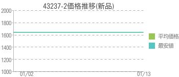 43237-2価格推移(新品)