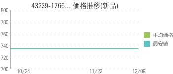 43239-1766... 価格推移(新品)