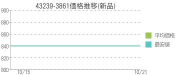 43239-3861価格推移(新品)