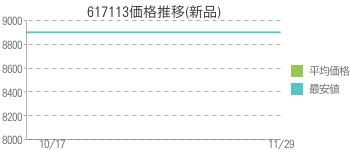 617113価格推移(新品)