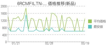 6RCMFILTN-... 価格推移(新品)