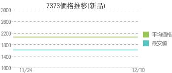 7373価格推移(新品)