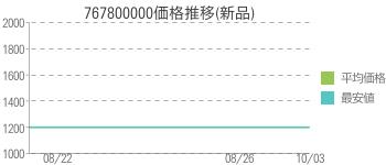 767800000価格推移(新品)