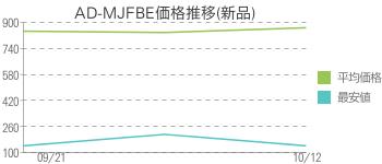 AD-MJFBE価格推移(新品)
