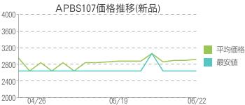 APBS107価格推移(新品)