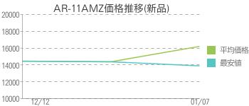 AR-11AMZ価格推移(新品)