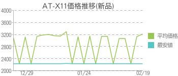 AT-X11価格推移(新品)