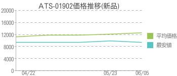 ATS-01902価格推移(新品)