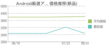 Android厳選ア... 価格推移(新品)