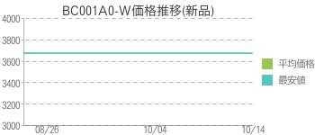 BC001A0-W価格推移(新品)