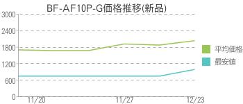 BF-AF10P-G価格推移(新品)