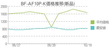 BF-AF10P-K価格推移(新品)