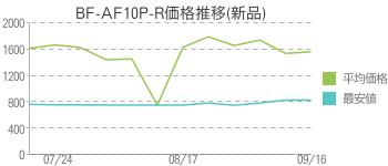 BF-AF10P-R価格推移(新品)