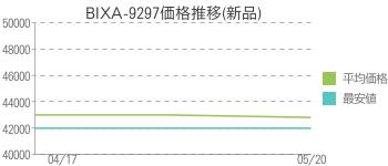 BIXA-9297価格推移(新品)