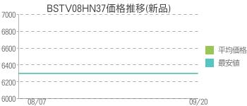 BSTV08HN37価格推移(新品)