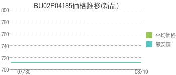 BU02P04185価格推移(新品)