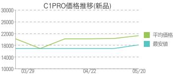 C1PRO価格推移(新品)
