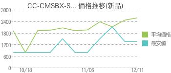 CC-CMSBX-S... 価格推移(新品)