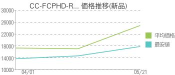 CC-FCPHD-R... 価格推移(新品)