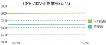 CPF 703V価格推移(新品)