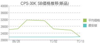 CPS-30K SB価格推移(新品)