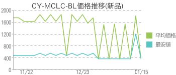 CY-MCLC-BL価格推移(新品)