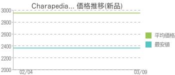 Charapedia... 価格推移(新品)