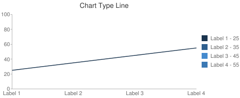 Chart+Type+Line