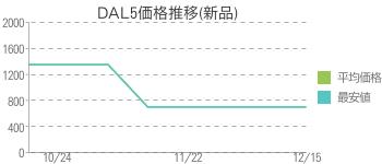 DAL5価格推移(新品)