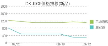 DK-KC5価格推移(新品)