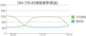 DM-77N-B2価格推移(新品)