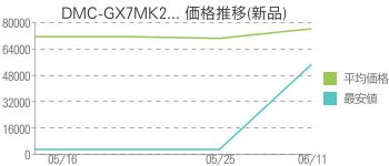 DMC-GX7MK2... 価格推移(新品)