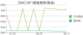 DMC10F1価格推移(新品)