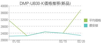 DMP-UB30-K価格推移(新品)