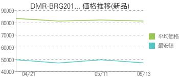 DMR-BRG201... 価格推移(新品)