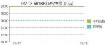 DMT3-561BR価格推移(新品)