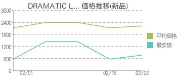 DRAMATIC L... 価格推移(新品)